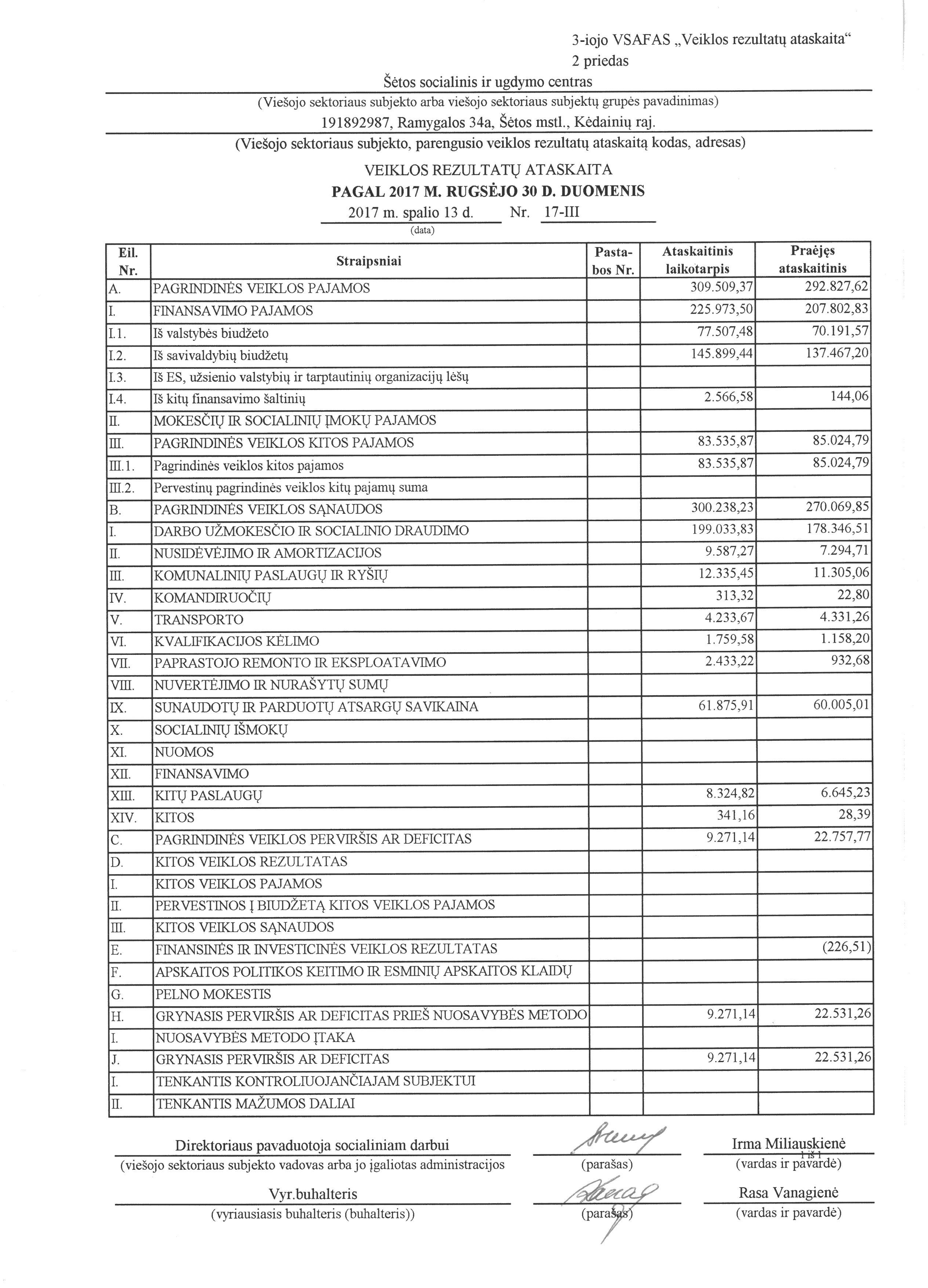 susituokusios prekybos ataskaitų sistema)